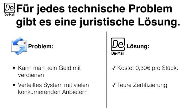 Für jedes technische Problem gibt es eine juristische Lösung 2
