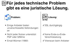 Problem-Lösung 3