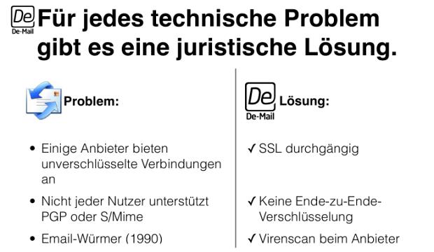 Für jedes technische Problem gibt es eine juristische Lösung 3