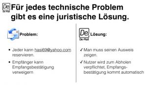 Problem-Lösung