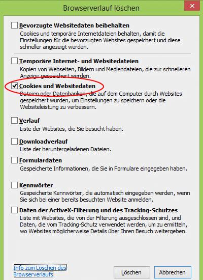 Daten-Websites Für und Wider Zitater om datiert